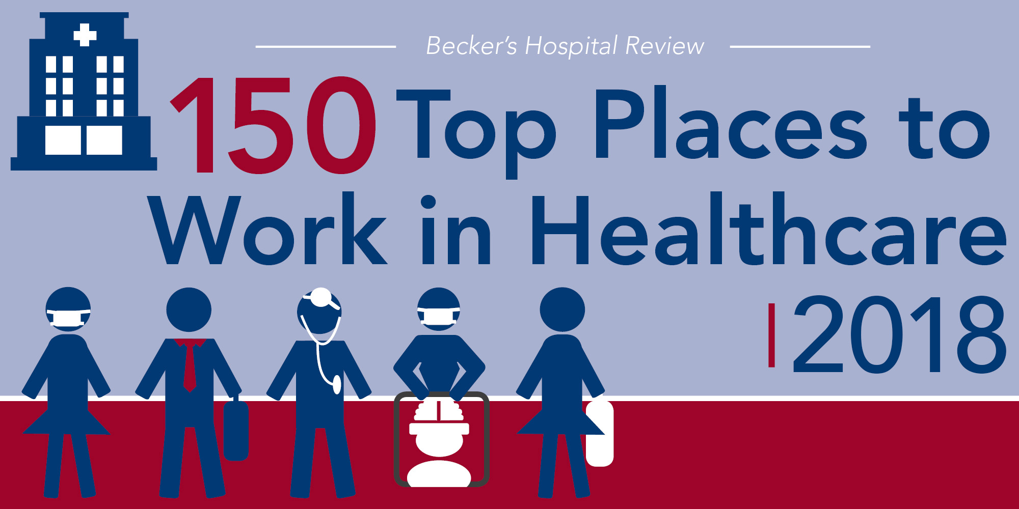 Beckers Top Place to Work 4 years in a row
