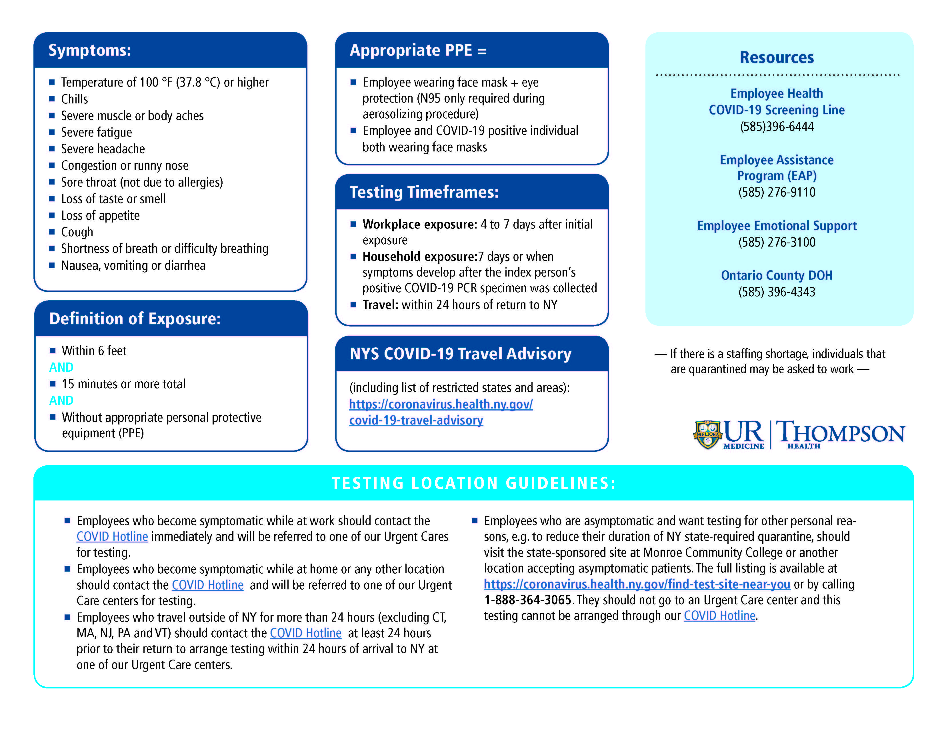 Employee Health COVID Screening, Testing and Monitoring Algorithm page 2